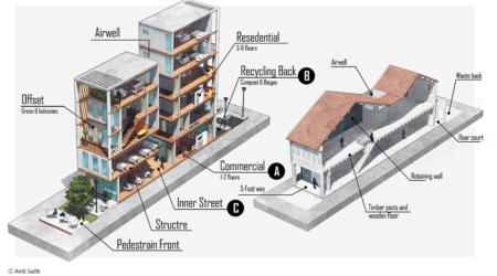 Shophouse 2.0 – Plans & Diagrams
