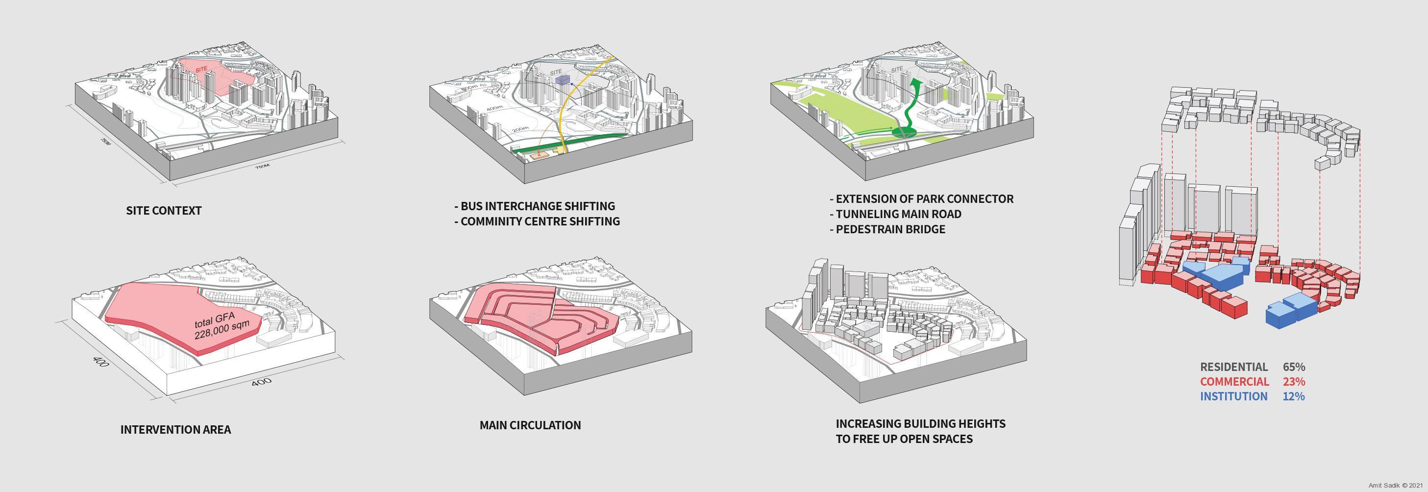 Urban plan scheme