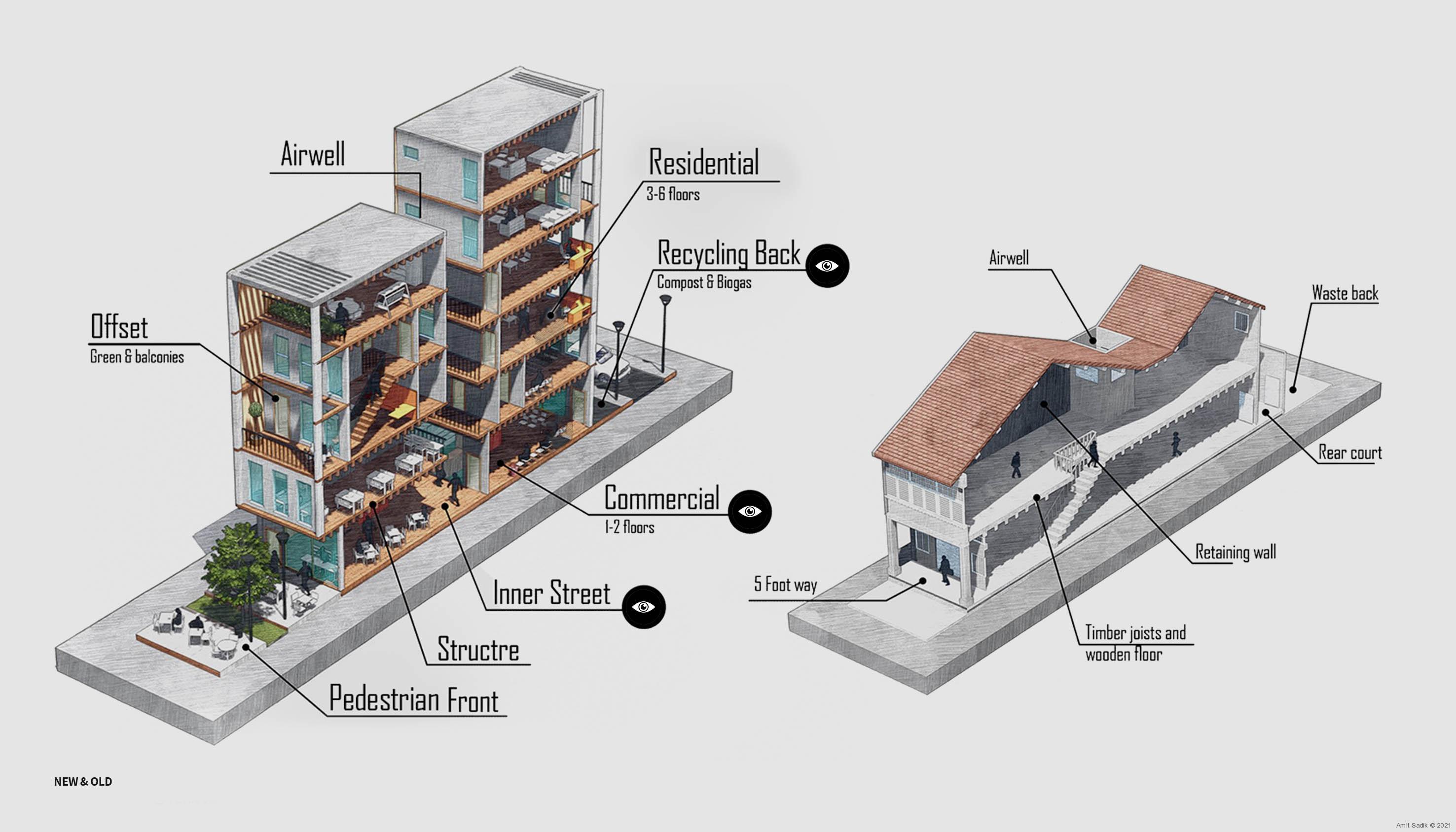 Shophouse development axonometric diagram